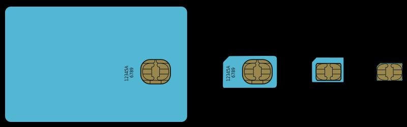 SIM, Mini-SIM, Micro-SIM, Nano-SIM