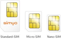 MICRO SCHABLONE SIM PDF